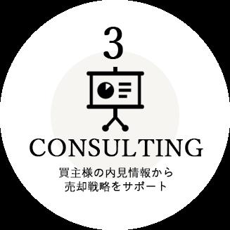 3 CONSULTING 買主様の内見情報から 売却戦略をサポート